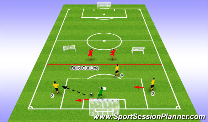 Football/Soccer Session Plan Drill (Colour): TG - POTB 4v2