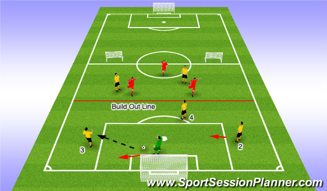 Football/Soccer Session Plan Drill (Colour): TG - POTB 6v3