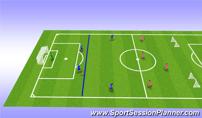 Football/Soccer Session Plan Drill (Colour): phase 4