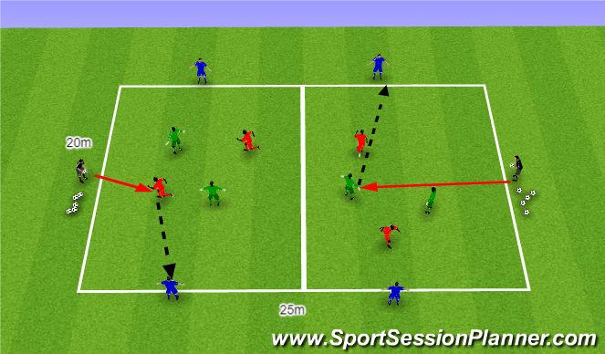 Football/Soccer Session Plan Drill (Colour): SSG 2V2 OR 3V3