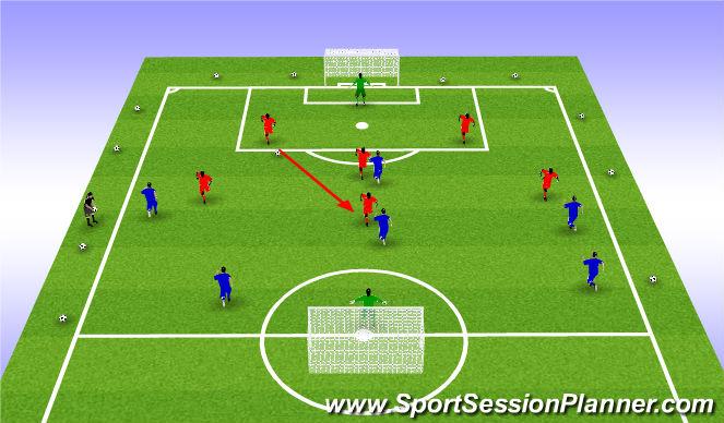 Football/Soccer Session Plan Drill (Colour): SSG 6V6 OR 7V7