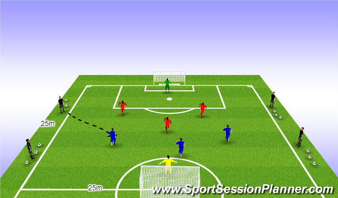 Football/Soccer Session Plan Drill (Colour): SSG 4V4 +4