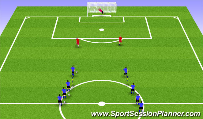 Football/Soccer Session Plan Drill (Colour): Constant 2v2