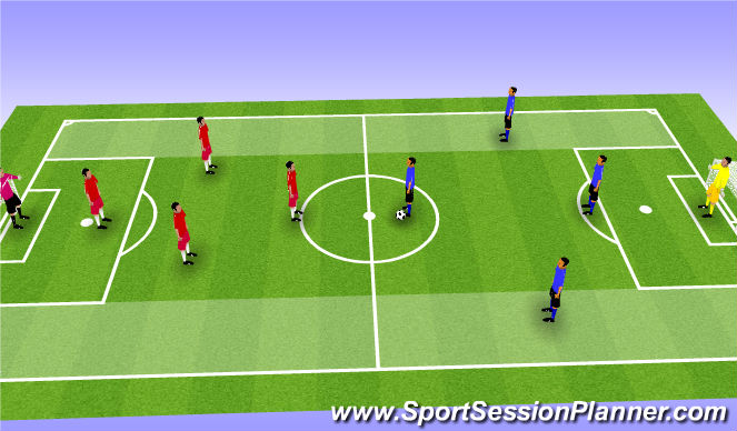 Football/Soccer Session Plan Drill (Colour): Wingers wet dream