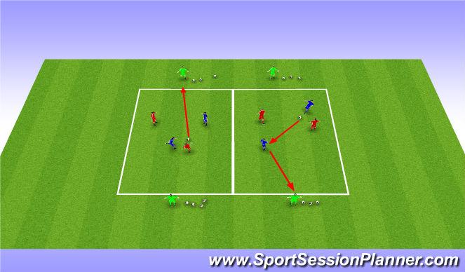 Football/Soccer Session Plan Drill (Colour): Possession 2V2