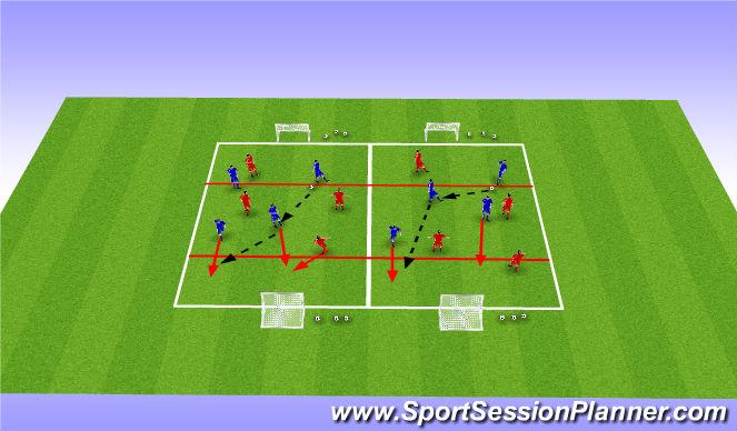 Football/Soccer Session Plan Drill (Colour): Possession 4V4