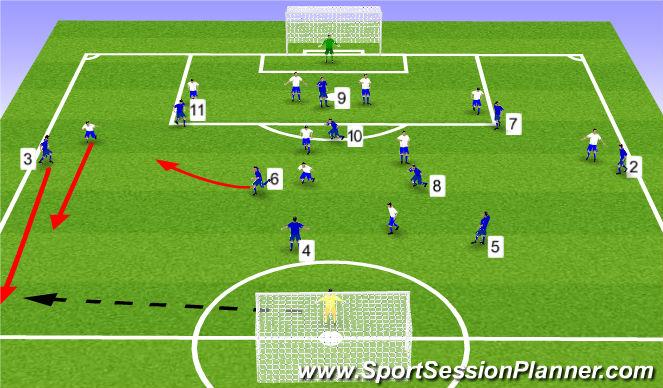 Football/Soccer Session Plan Drill (Colour): Frjálst spil: