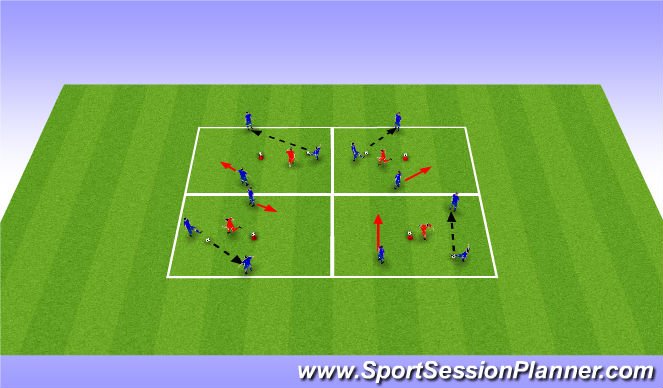 Football/Soccer Session Plan Drill (Colour): 3v1 decision making