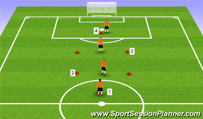 Football/Soccer Session Plan Drill (Colour): Mvmnt off the Ball