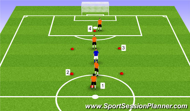Football/Soccer Session Plan Drill (Colour): W/ a defender