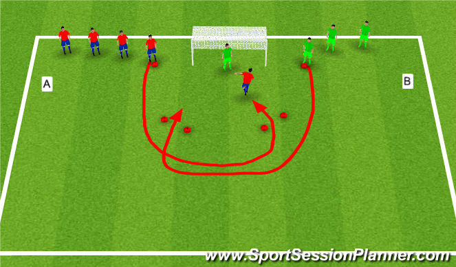 Football/Soccer Session Plan Drill (Colour): Headers & Volleys