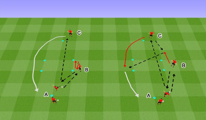 Football/Soccer Session Plan Drill (Colour): Technical: Inter Milan Passing & Receiving