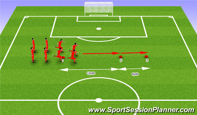 Football/Soccer Session Plan Drill (Colour): Team Talk & Dynamic Warm Up