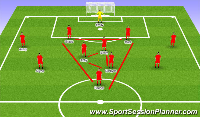 Football/Soccer Session Plan Drill (Colour): Go-To Starting XI