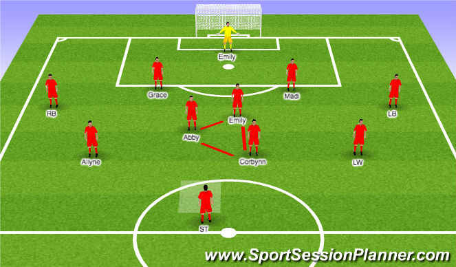 Football/Soccer Session Plan Drill (Colour): General Game Plan