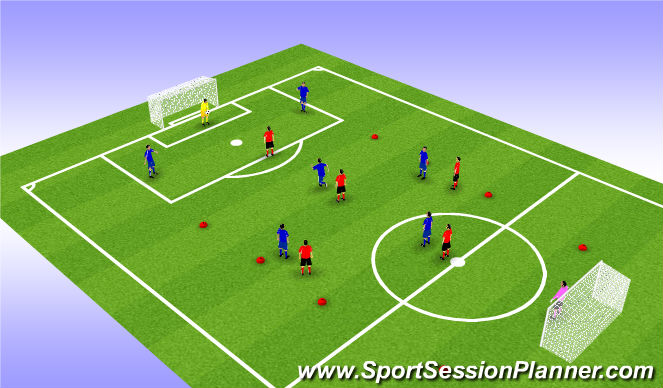 Football/Soccer Session Plan Drill (Colour): 6v5+Gk