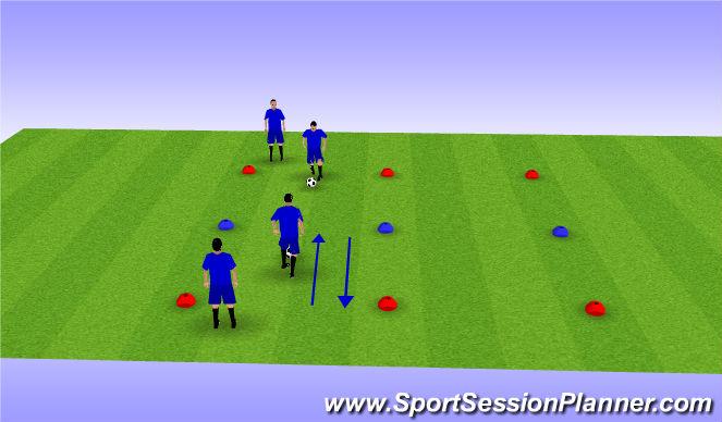 Football/Soccer Session Plan Drill (Colour): 7 Skill Progression