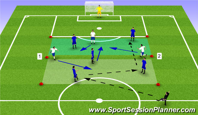 Football/Soccer Session Plan Drill (Colour): Zone Possesion to Goal
