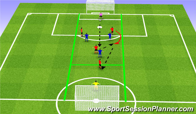 Football/Soccer Session Plan Drill (Colour): Progreession 2