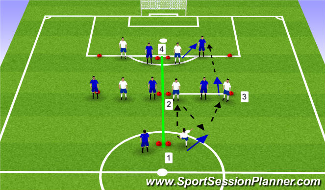 Football/Soccer Session Plan Drill (Colour): Zone Attacking - Variation 1