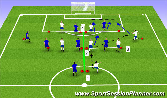 Football/Soccer Session Plan Drill (Colour): Zone Attacking - Variation 2