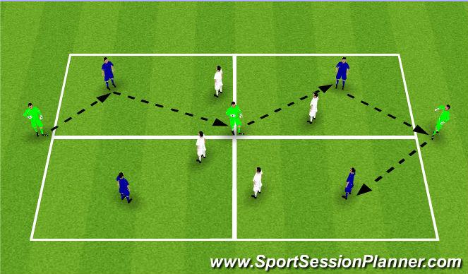 Football/Soccer Session Plan Drill (Colour): 4v4 (+3)