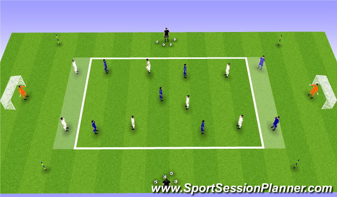 Football/Soccer Session Plan Drill (Colour): add Goals