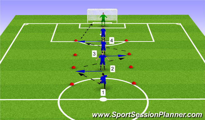 Football/Soccer Session Plan Drill (Colour): Finishing (M - B)