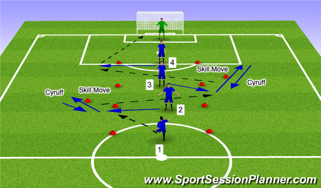 Football/Soccer Session Plan Drill (Colour): Finishing (M - B.1)