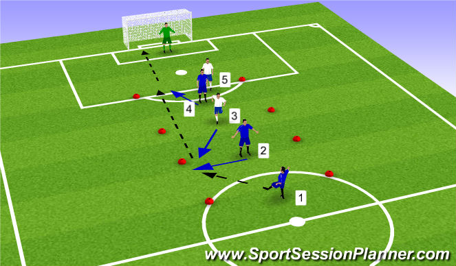 Football/Soccer Session Plan Drill (Colour): Finishing (M - B.2)