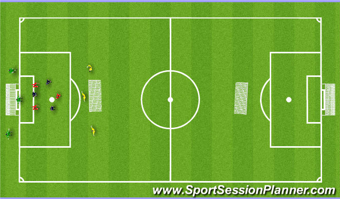 Football/Soccer Session Plan Drill (Colour): 3v3 +gk w/bumpers