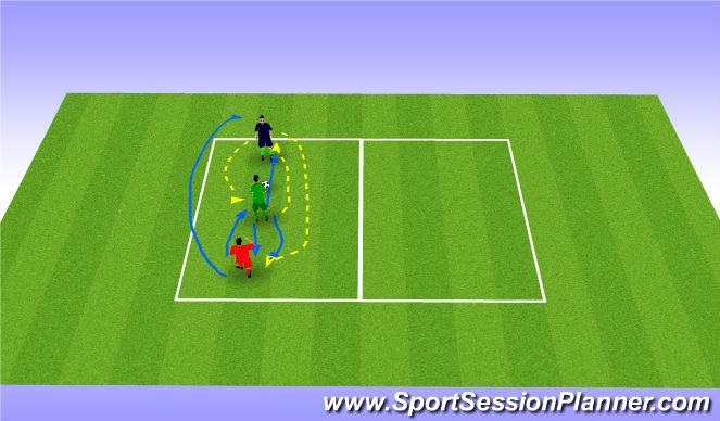 Football/Soccer Session Plan Drill (Colour): short-short-long punching drill