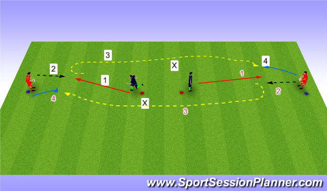 Football/Soccer Session Plan Drill (Colour): Punching technique - physical