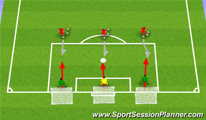 Football/Soccer Session Plan Drill (Colour): 1 vs. 1 in front of small goal