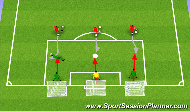 Football/Soccer Session Plan Drill (Colour): 1vs. 1, attacker must dribble around GK to score