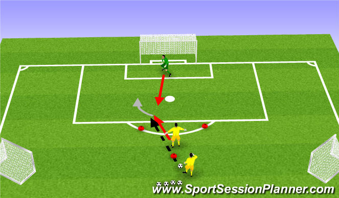 Football/Soccer Session Plan Drill (Colour): 1 vs.1 from through ball