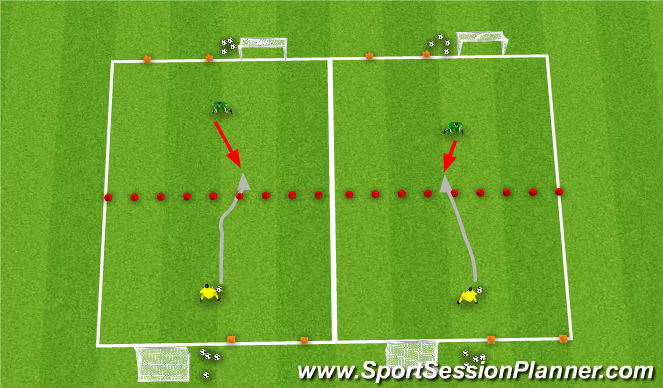 Football/Soccer Session Plan Drill (Colour): 1vs.1, 2 point 1 point
