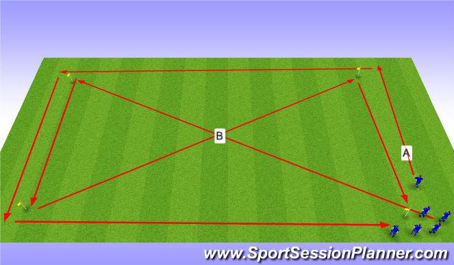 Football/Soccer Session Plan Drill (Colour): aerobic & anaerobic