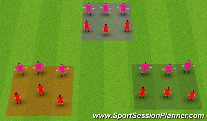 Football/Soccer Session Plan Drill (Colour): 3v3 Possession