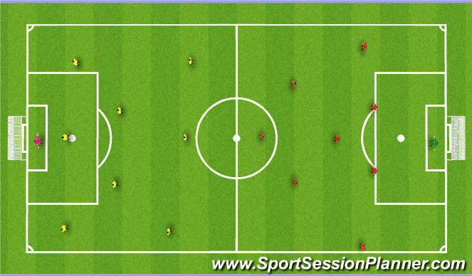 Football/Soccer Session Plan Drill (Colour): Conditioning Games BIG