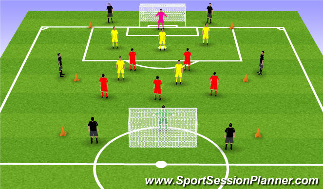 Football/Soccer Session Plan Drill (Colour): Transitional Games - GOALS