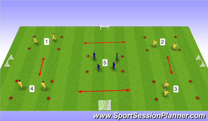 Football/Soccer Session Plan Drill (Colour): Movement, Awareness & Decision Making