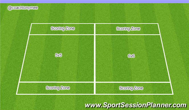 Football/Soccer Session Plan Drill (Colour): SSGs