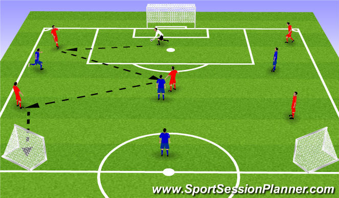 Football/Soccer Session Plan Drill (Colour): Exercise