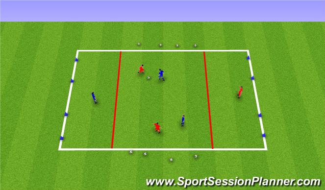 Football/Soccer Session Plan Drill (Colour): 3v3 - Target Man