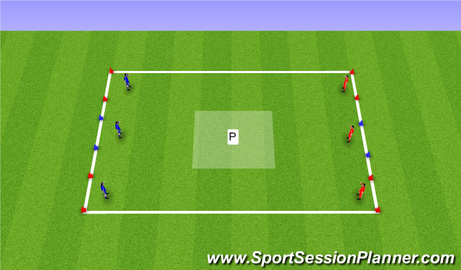 Football/Soccer Session Plan Drill (Colour): 3v3 - 1v1's