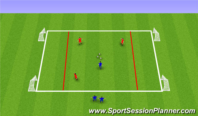 Football/Soccer Session Plan Drill (Colour): Funino - Messi