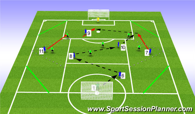 Football/Soccer Session Plan Drill (Colour): Forward passes to score (2)