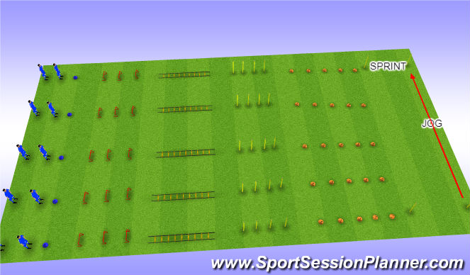 Football/Soccer Session Plan Drill (Colour): SAQ Endurance