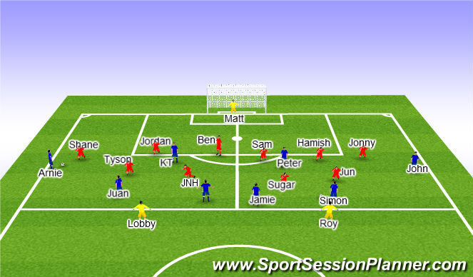 Football/Soccer Session Plan Drill (Colour): Positional 2